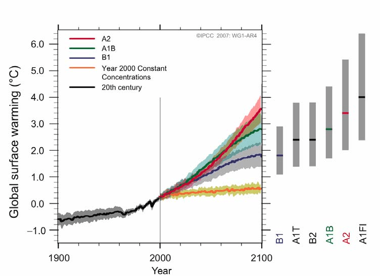4 Multi-model global averaging of surface warming