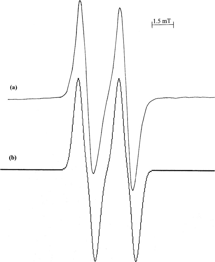 (a) The EPR spectrum of γirradiated N-carbamoyl-L-glutamic