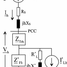 The resistance and inductance parameters of the