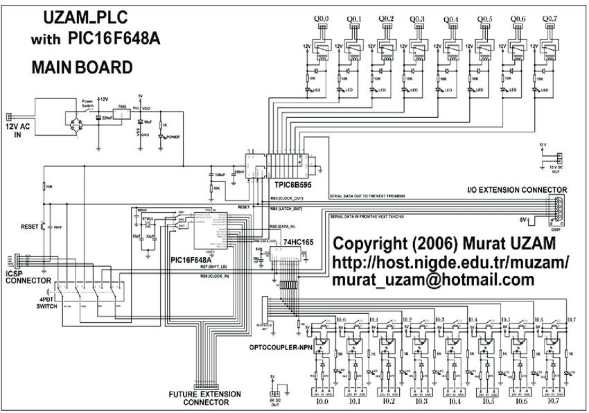 The schematic diagram of the UZAM_PLC main board