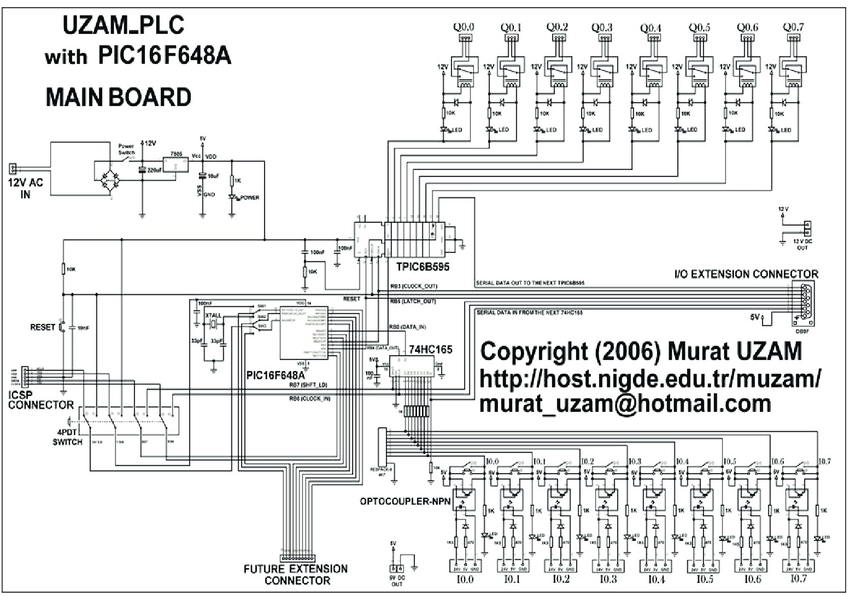 The schematic diagram of the UZAM_PLC main board