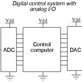 The BCD (MOD10) synchronous up counter circuit constructed