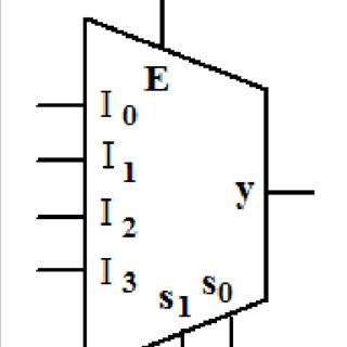 3. Sample timing diagram for a 4-bit asynchronous binary