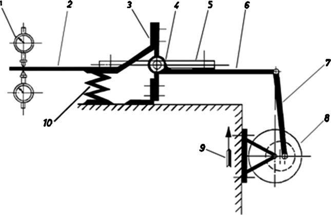 Alternating bending fatigue (ABF) apparatus. (1) Indicator