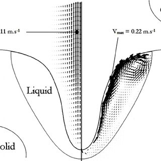 Comparison between calculated melt pool shape and