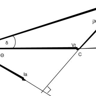 (PDF) Analysis of non-salient pole synchronous generator