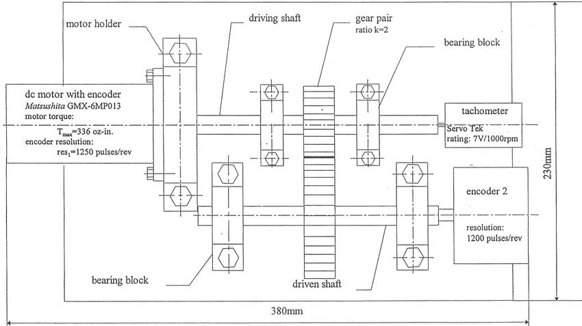 Arrangement of Experimental Gear Train, DC-Motor and