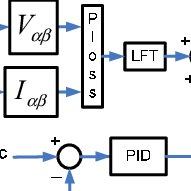 (PDF) Simulation a shunt active power filter using MATLAB