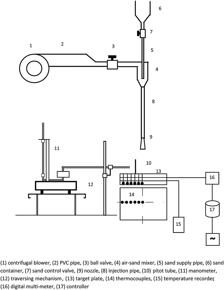 hight resolution of schematic diagram of the experimental facility