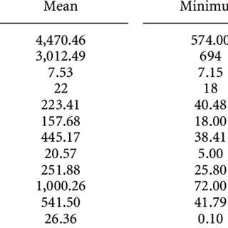 Pearson's correlation matrix of the hydrochemical data
