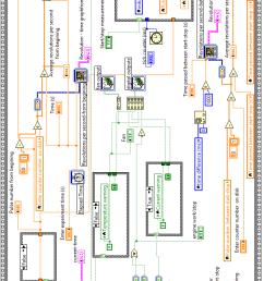 block diagram of labview program [ 651 x 1539 Pixel ]