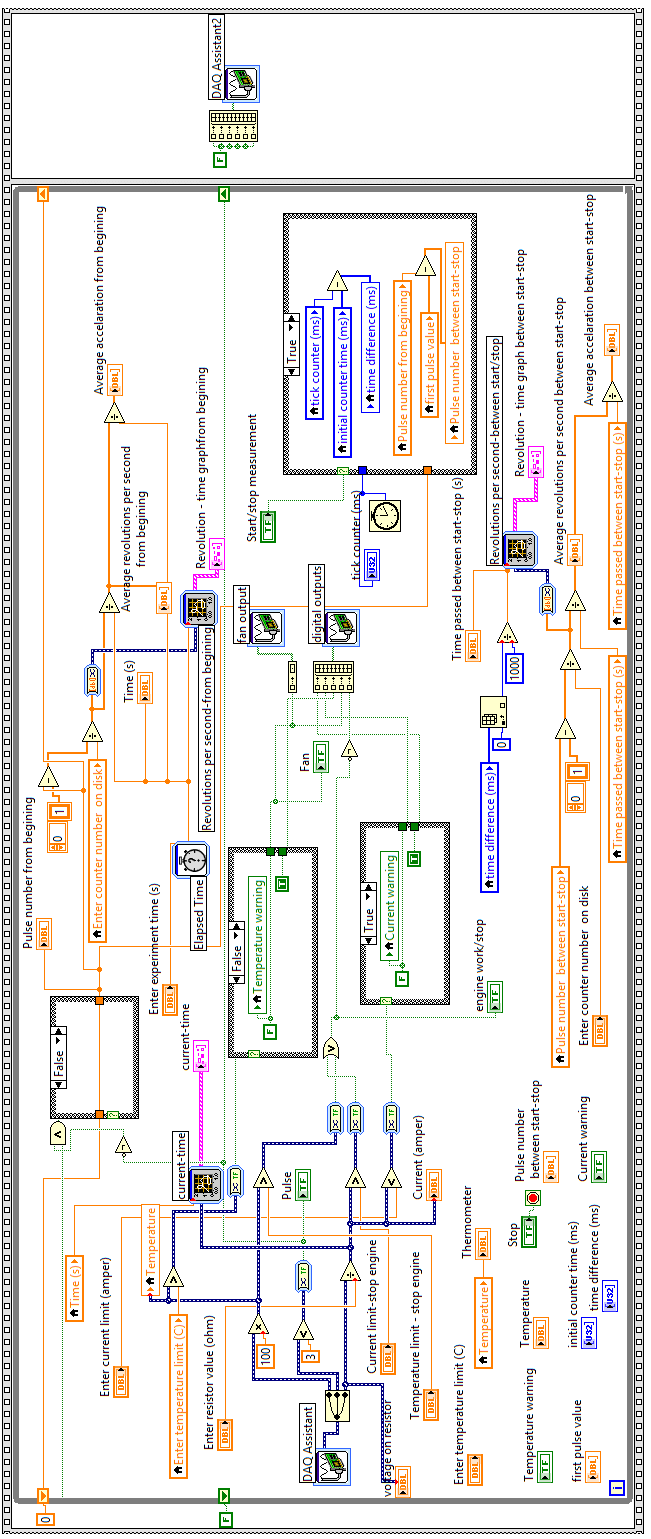 hight resolution of block diagram of labview program
