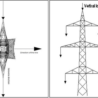 Transmission line tower Generally transmission towers in