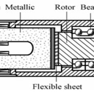 (PDF) Review on the application of Piezoelectric materials
