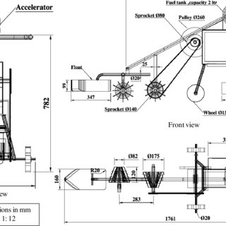 (PDF) Development and testing of self-propelled cono