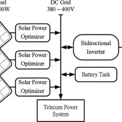 Circuit Diagram Of Solar Power System Direct Tv Wiring Multiple Receivers The Proposed Optimizer Download Configuration Parallel Spo For A Dc Micro Grid