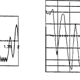 A developed view of the SRM, showing how phase switching