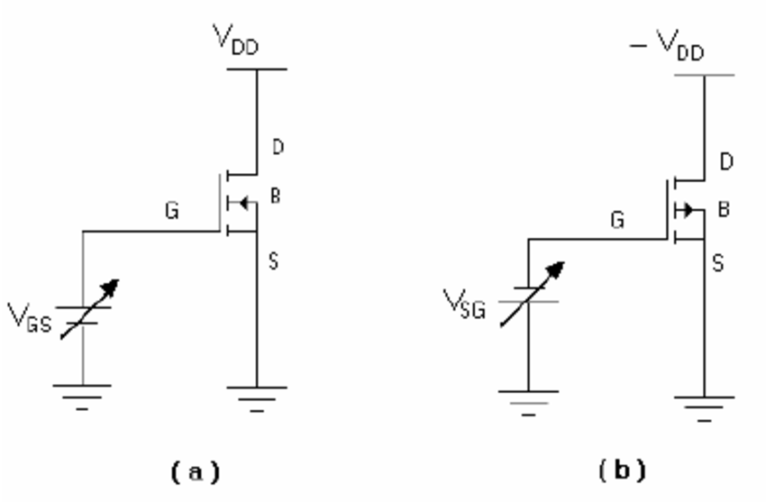 MOSFET CIRCUITS FOR PRODUCING TRAINING DATA: A) N-CHANNEL