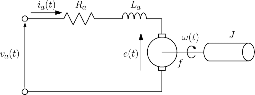 how to read control circuit diagram
