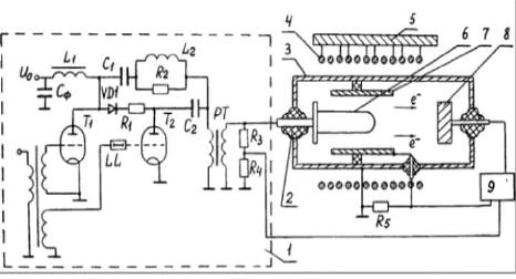 Accelerator circuit. 1 – pulse generator, 2
