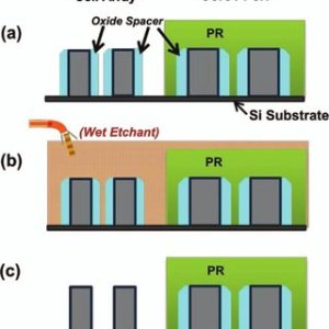 (PDF) Formation of DendriteLike Defect during PRMask Silicon Oxide Wet Etching Process and Its