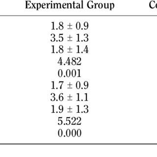 (PDF) The Mirror Therapy Program Enhances Upper-Limb Motor