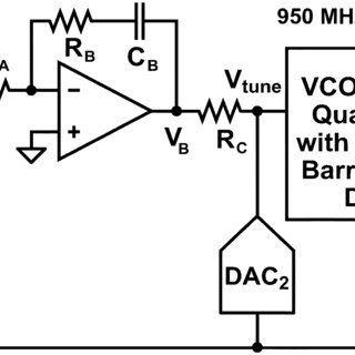 High-speed multi-phase VCO frequency measurement