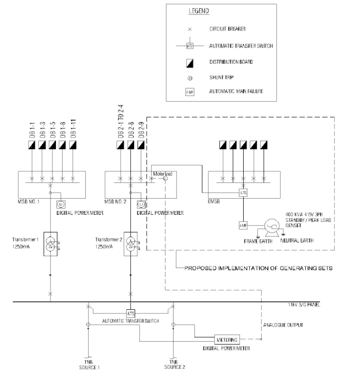 single line diagram of proposed electrical energy