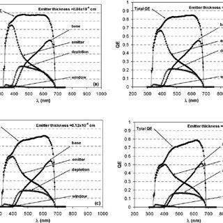 Diagram Of Photovoltaics Diagram Of Education Wiring