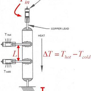 Schematic diagram of quadruple pendulum suspension system