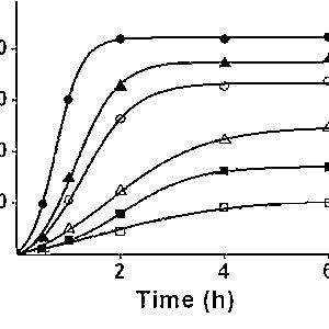 (PDF) Radiation graft post-polymerization of sodium