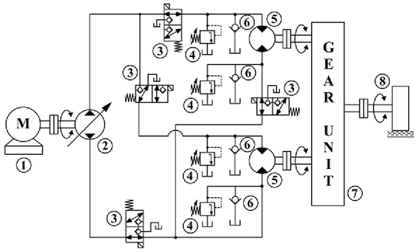 Closed-circuit Hydrostatic Transmission System with Two