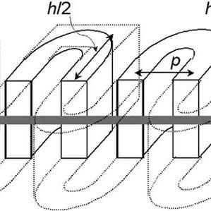 (PDF) Low-Voltage Operation of Ka-Band Folded Waveguide