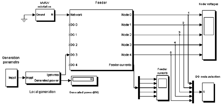 Block diagram of the single-phase equivalent circuit
