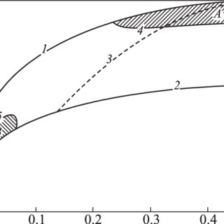 (a) 2D distribution of the optical path di ff erence
