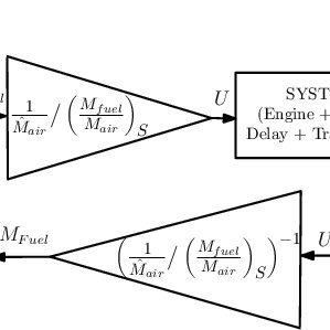 (PDF) Adaptive Backstepping Controller for Uncertain