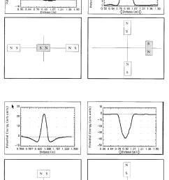 potential energy diagrams direct measurement using a magnetic field sensor as a rider magnet [ 716 x 1139 Pixel ]