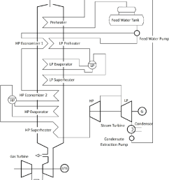 layout of combine cycle power plant [ 850 x 965 Pixel ]