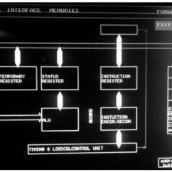 Architecture Of 8085 Microprocessor With Block Diagram Pdf Ford Ka Alternator Wiring 8051 Microcontroller Functional Download Scientific Source Publication