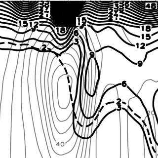 (PDF) Second order potential vorticity and its potential