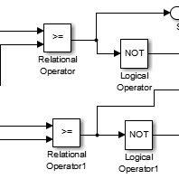 (PDF) Cascaded Multilevel Inverter With PV System