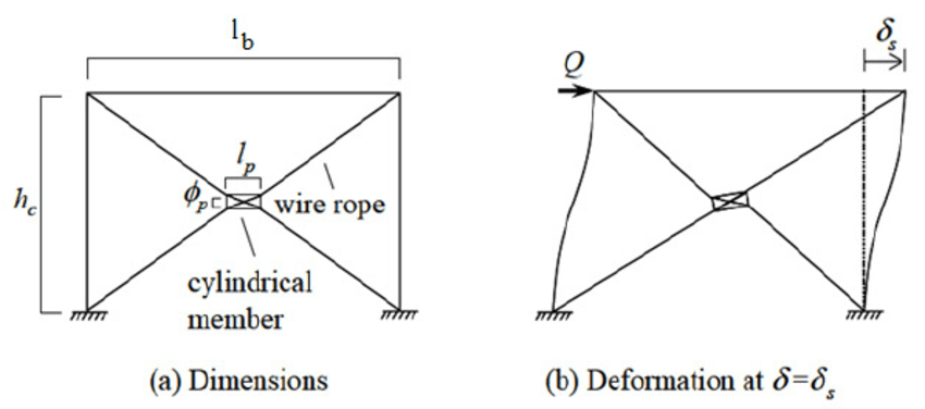 1. Wire rope bracing system with central cylinder