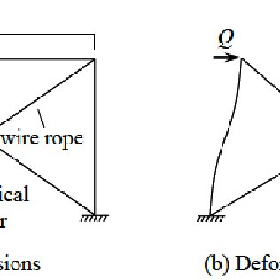 (PDF) Wire-rope Bracing System with Central Cylinder