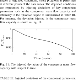 the actual and predicted deviations of the compressor mass flow capacity when prognosis starts at t [ 756 x 1084 Pixel ]