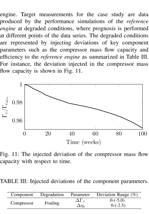 small resolution of the actual and predicted deviations of the compressor mass flow capacity when prognosis starts at t