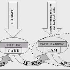 Typical Risk Based Inspection Management Process RBI