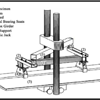 (PDF) Behavior of Repairing Composite I-Section Beams with