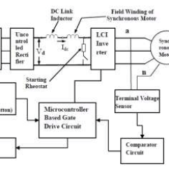 Microcontroller Based Inverter Circuit Diagram Holley Electric Fuel Pump Wiring Block Of Gate Drive For The Three Phase Scr