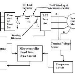 Microcontroller Based Inverter Circuit Diagram 2006 Impala Ls Radio Wiring Block Of Gate Drive For The Three Phase Scr
