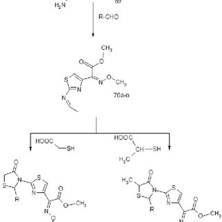 reaction of Schiff's bases with chloroacetyl chloride